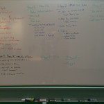 Where a lot of things take shape.. the whiteboard.